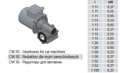 CW 50 - Редукторы для автомоек